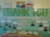 Early Years PSED Display
