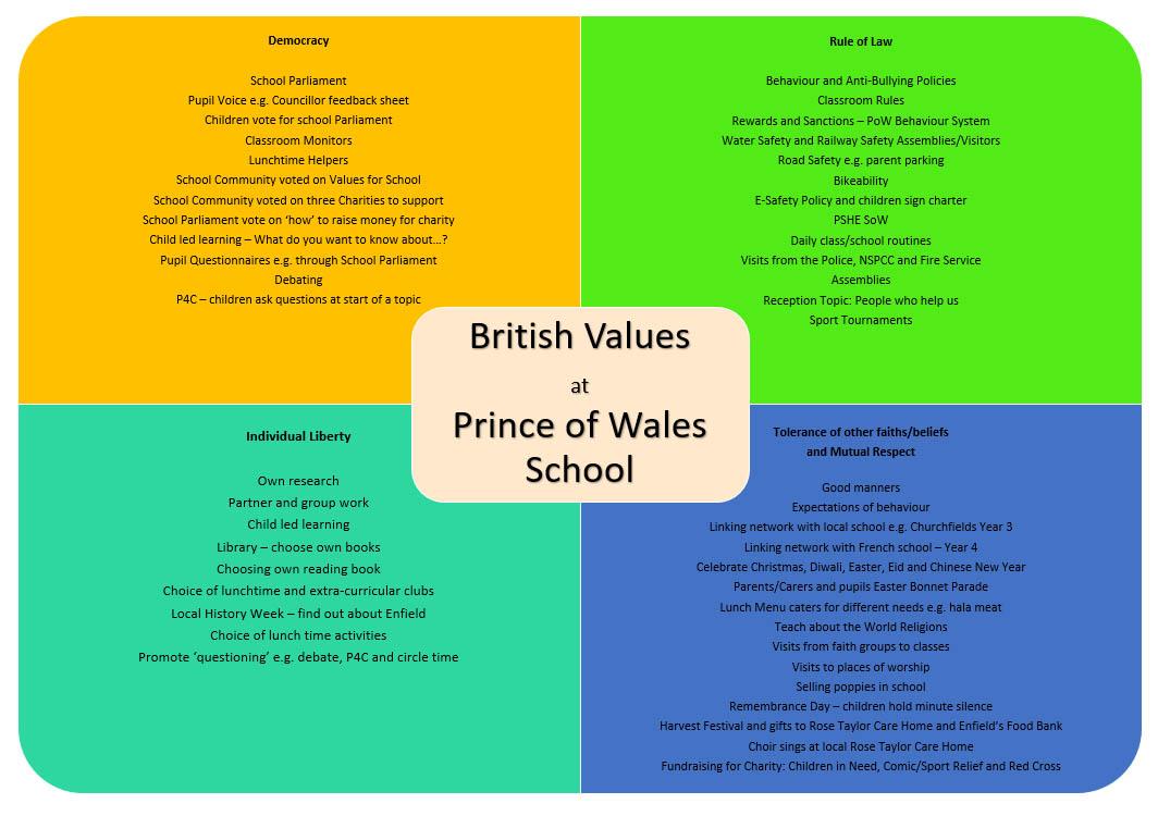 british-values-matrix